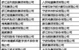 """浙江首批""""雄鹰行动""""培育企业名单出炉 宁波企业14家"""