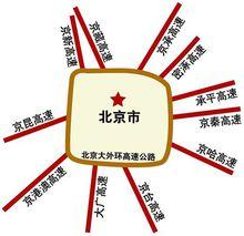 北京七环示意图