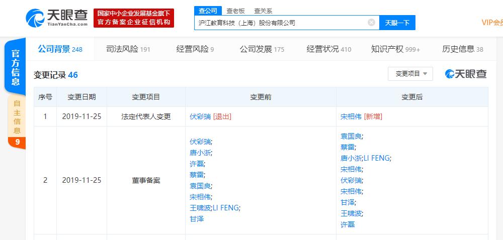 沪江网发生工商变更 伏彩瑞卸任法定代表人、董事长