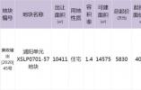 蕭山南部這一小鎮第三宗雙限地成交,精裝限價低了1100元/㎡