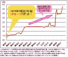 日元发行流通状况
