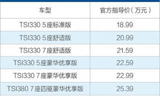 斯柯达新款柯迪亚克上市 售18.99-26.99万元/增斑马智行系统