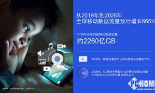 5G毫米波激发广阔应用场景,产业生态日趋成熟