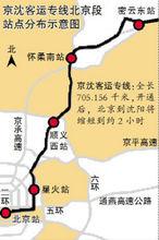 京沈客运专线线路图