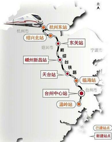 杭绍台铁路