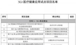 走在前列!济宁市第一人民医院5G+医疗急救项目跻身国家试点