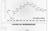 """2020年宁波市区住房成交""""年报"""""""