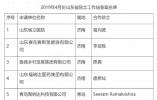 22家院士工作站出炉!2019年4月份山东省院士工作站备案名单公布!