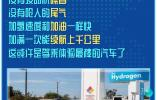 """浙江发布《意见》培育这个产业!未来我们这样""""氢""""松出行"""