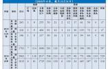 12月 浙江查处违反中央八项规定精神问题265起!