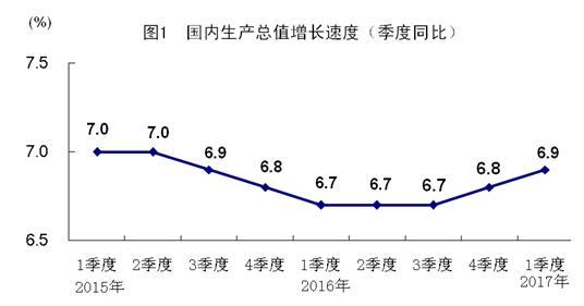 关于gdp_前三季度太原gdp同比增8.8 位列山西第二