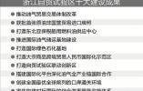 三年硕果累累 浙江自贸试验区十大建设成果发布