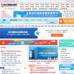 中国出口退税咨询网