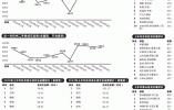上半年杭州卖了超过10.4万套房 维持较高活跃度