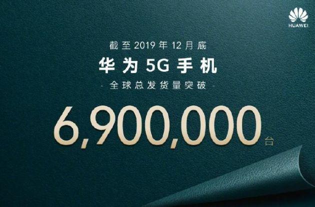 2019年华为5G手机全球总发货量突破690万台