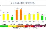 北方沙尘南下 宁波已有影响!气象部门提醒…