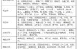 2019年温岭各小学和初中学区划分方案公布!附各批次报名时间