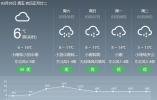 今日惊蛰 中到大雨要来喽!